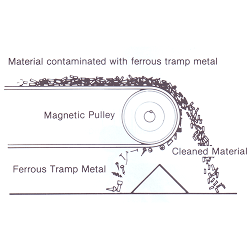 mag-pulley2